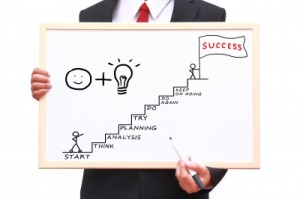 Positive-Leadership