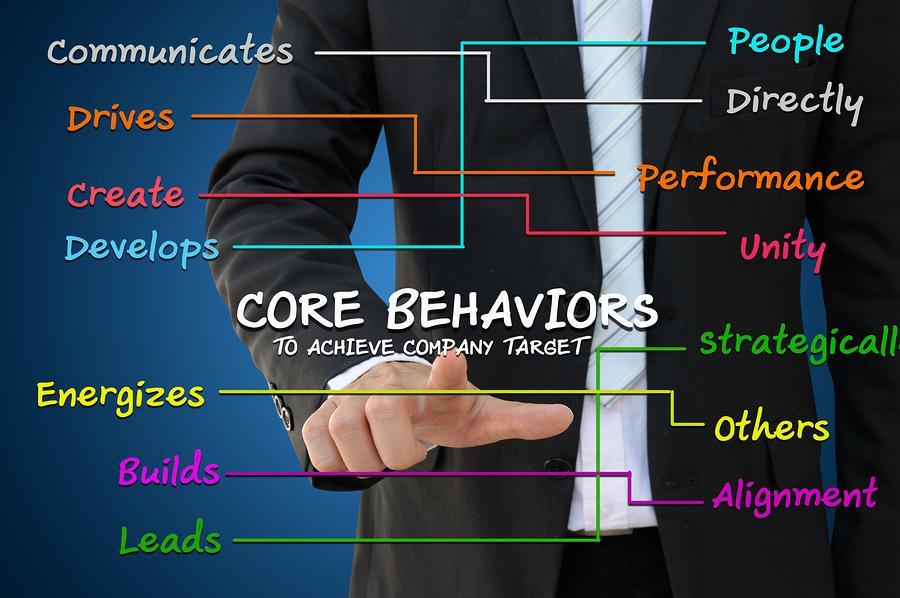 Core-Behaviors