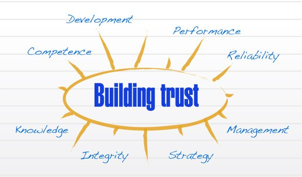 Create-Culture-of-Trust