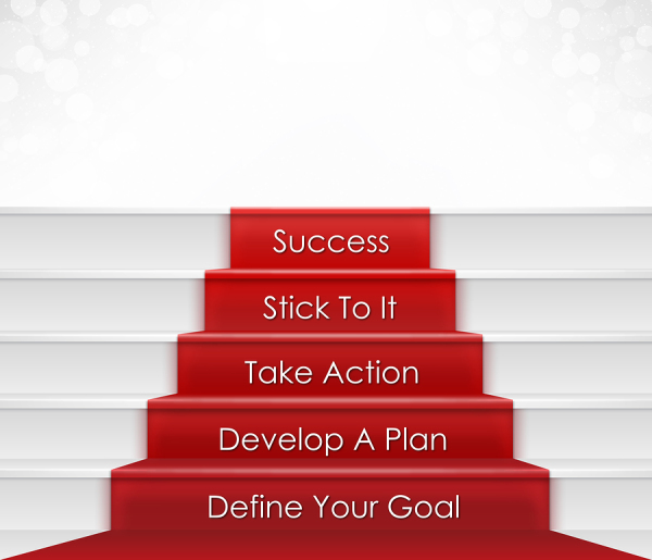 Leadership Waypoints 7 Steps To Plan For Success