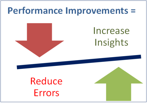 Performance-Improvements
