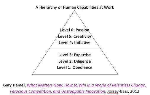 Passion-at-Work-Hamel