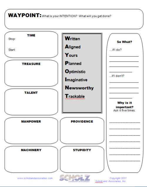WAYPOINTS-Worksheet